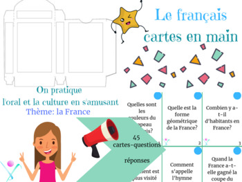 Speaking cards about France