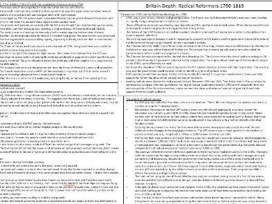 Edexcel History Britain- Notes