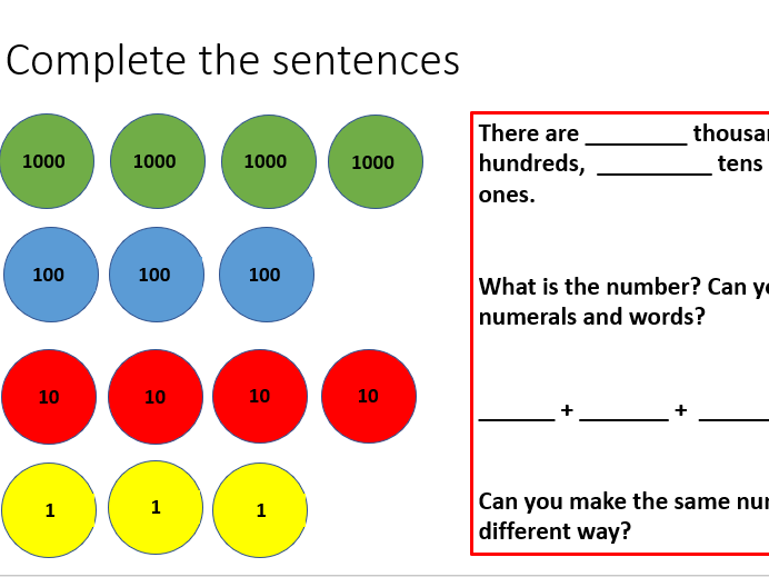 Year 4 Place Value Lesson (Count, read and write numbers up to 10,000)