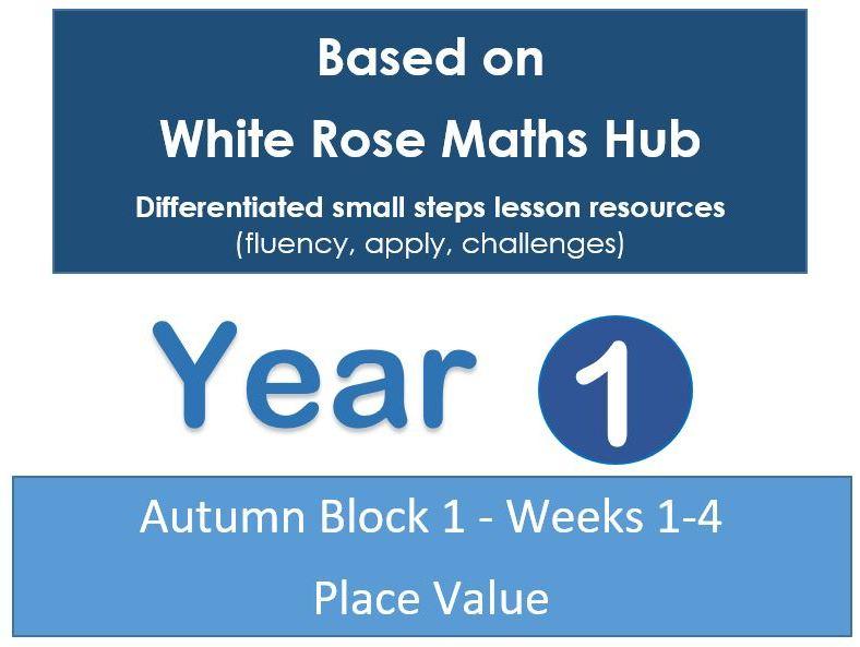 Year 1 -  Autumn Block 1 (Weeks 1-4) White Rose Maths Hub