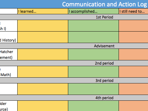 Communication and Action Log