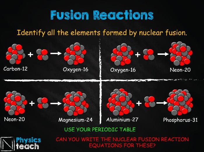 GCSE Physics AQA - P7.8 - Nuclear Fusion