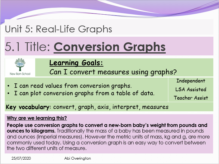 Year 8 Real-Life Graphs