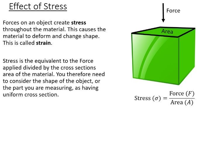 BTec Engineering - Direct Stress, Strain and Modulus of Elasticity  (PowerPoint + worksheet)