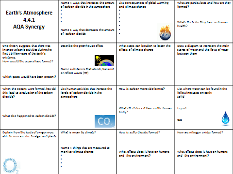 AQA Synergy Earth's Atmosphere revision