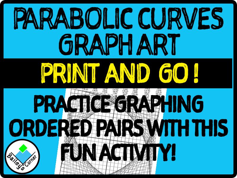Parabolic Curve Graph Art