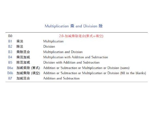 Numeracy - B - Multiplication 乘 and Division 除