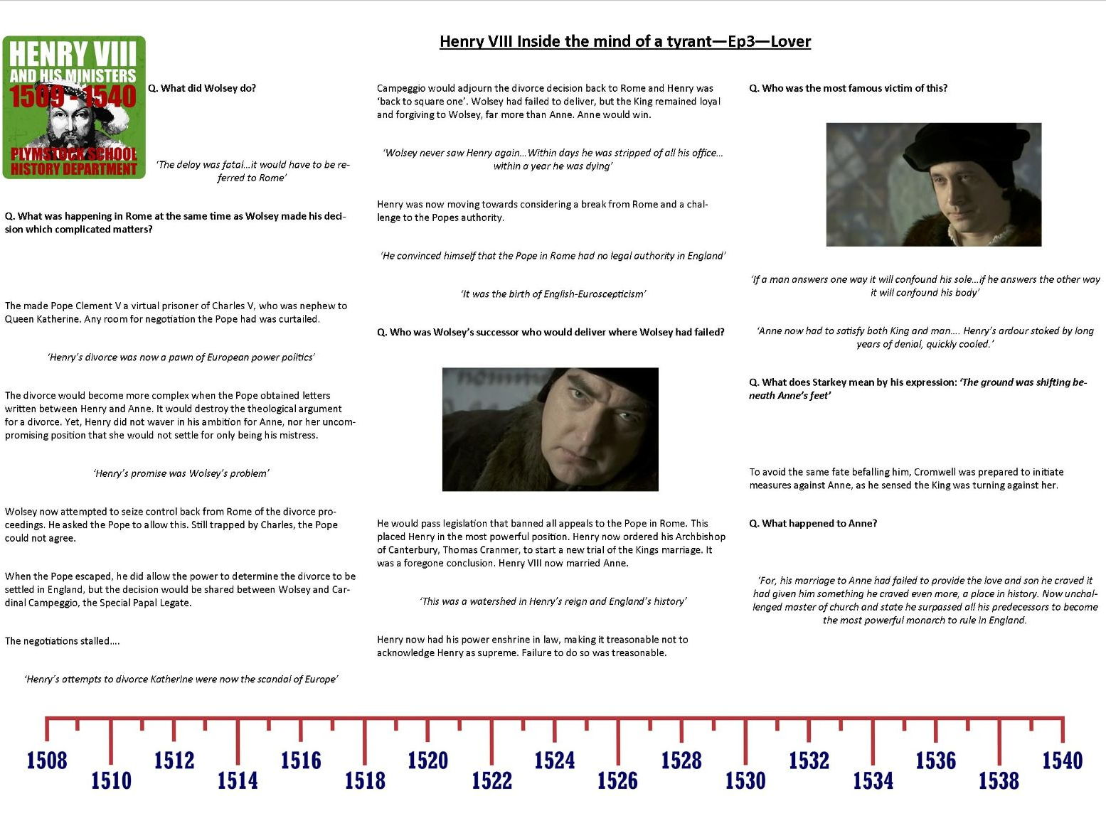Henry VIII - Inside the Mind of a Tyrant - Supporting Worksheets