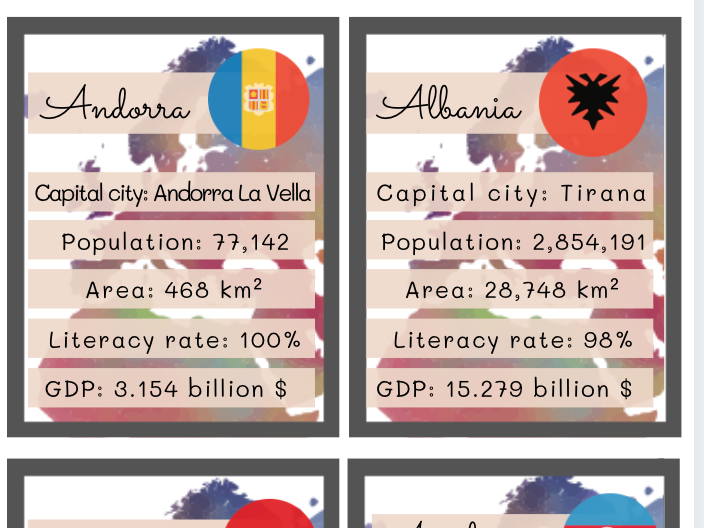 Europe country cards (with Top Trump style facts)