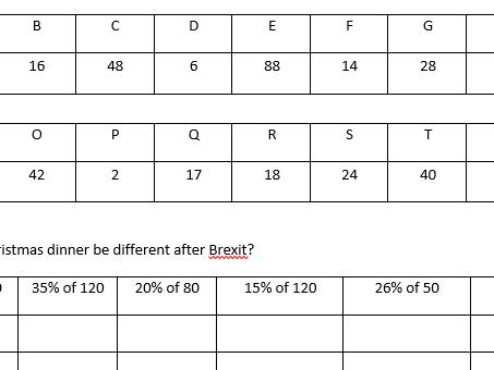 Percentage of Amount Joke Codebreaker
