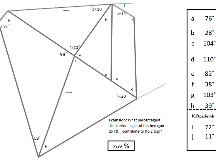 Interior Angles of Polygons within Polygons, including triangles, quadrilaterals and a hexagon FREE