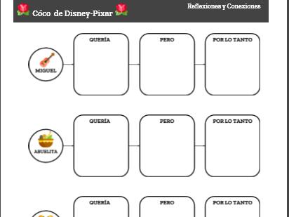 Activities for Coco from Disney-Pixar