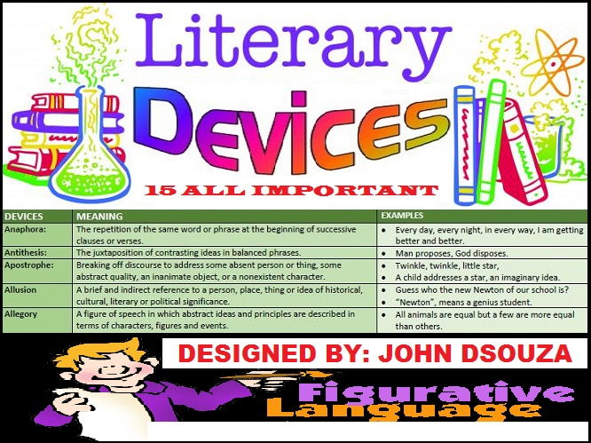 15 All Important Literary Devices Handout By John421969 Teaching