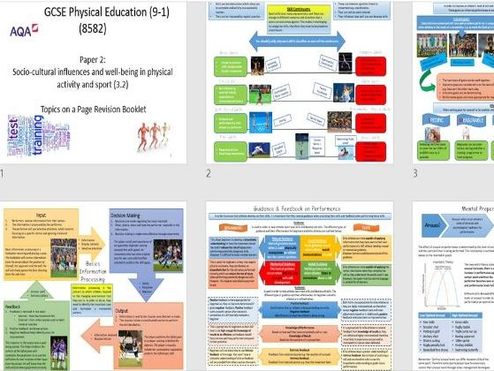 GCSE PE Revision Topics on a Page (9-1) Paper 2 AQA