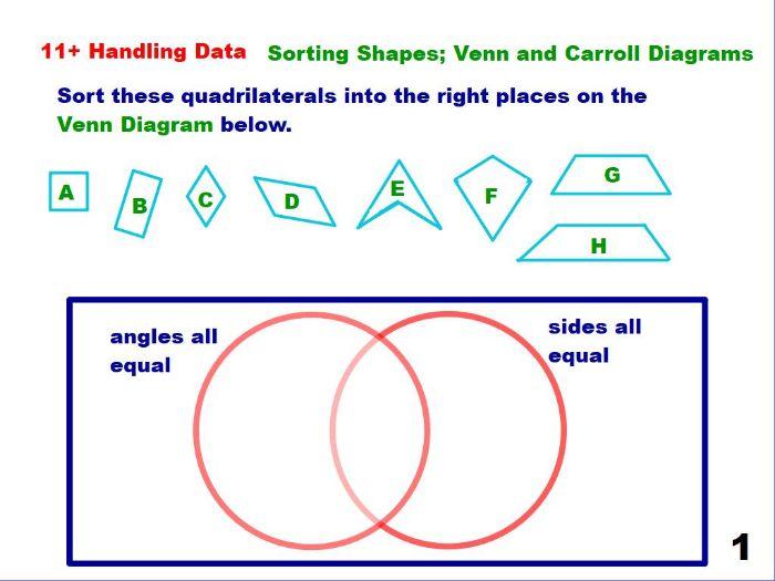 Sorting Shapes - Venn and Carroll Diagrams