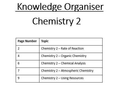 GCSE Chemistry 2 Concise Knowledge Organiser - Combined Science