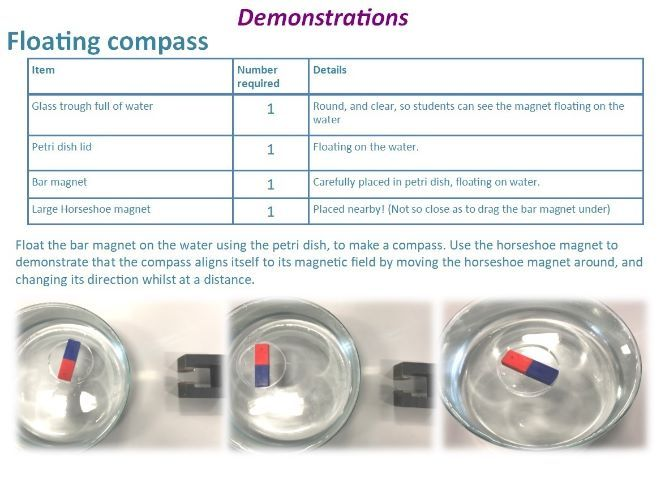 NEW AQA Magnetic Fields and Compasses GCSE Lesson
