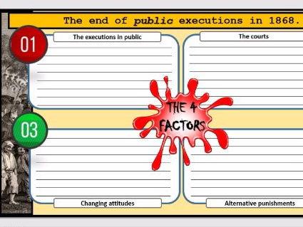 Lesson 19 GCSE History Edexcel 1-9 Crime and Punishment 1700-1900: Public execution &transportation.