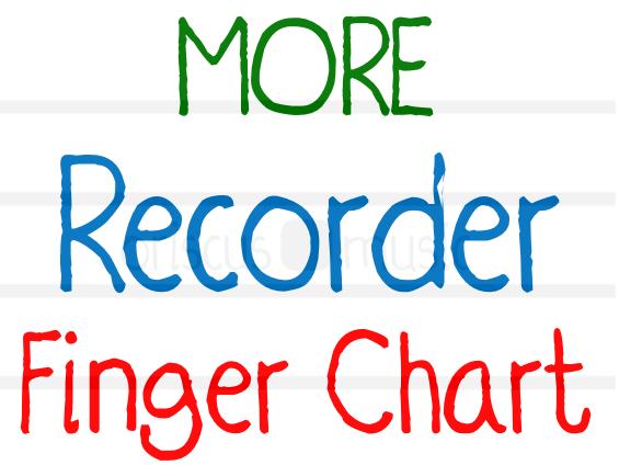 MORE Recorder Finger Chart Worksheet Pack