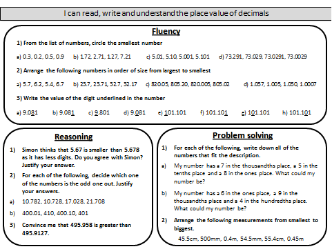 Place value of integers and decimals - mastery worksheets