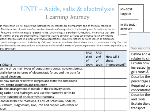 AQA Trilogy topic RAG sheets- Entire Spec
