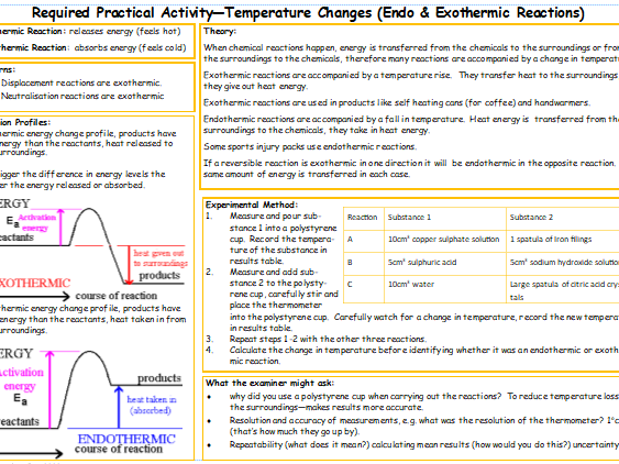 Endothermic and exothermic reactions - required practical knowledge organiser