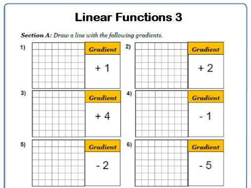 Drawing Gradients 9-1 GCSE Maths Worksheet