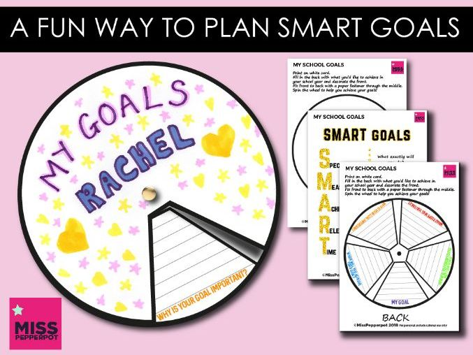 Smart Goals, Smart Goals Spinner, Smart Target Wheel