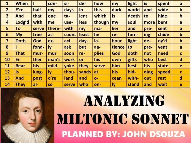 ANALYZING MILTONIC SONNET: LESSON PLANS & RESOURCES
