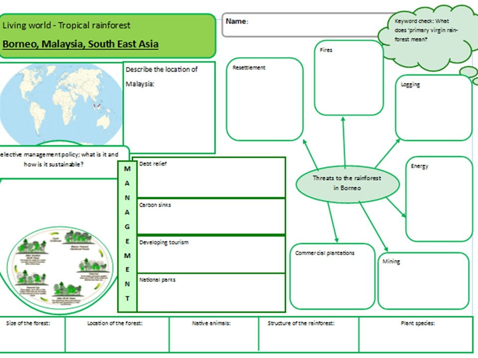 AQA Geography Paper 1 case study revision pack