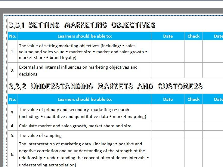 AQA A Level Business Progress Check - Learner Content