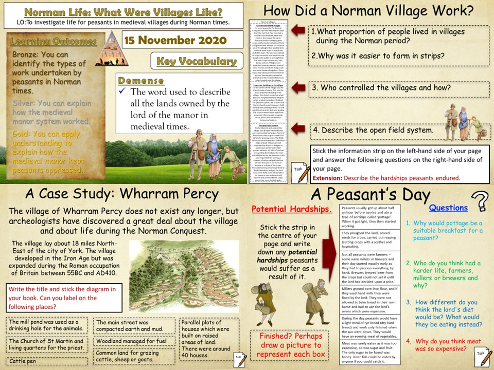 The Normans: Life in a Norman Village