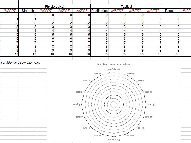 Performance Profile Wheel