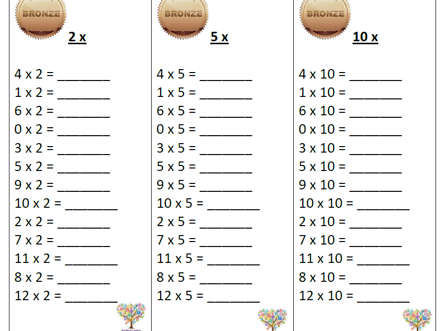 Times Tables Tests 2-12x