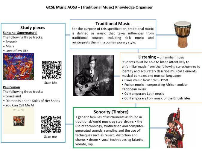 AQA GCSE Music knowledge organiser AOS3