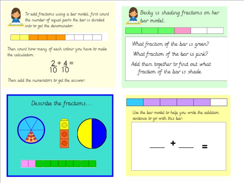 Adding Fractions Using the Bar Model
