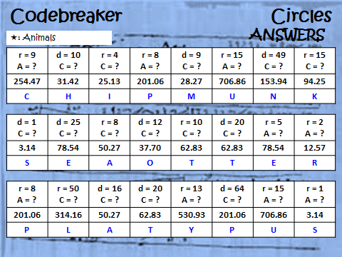 Codebreaker: Circles_Finding Circumference and Area