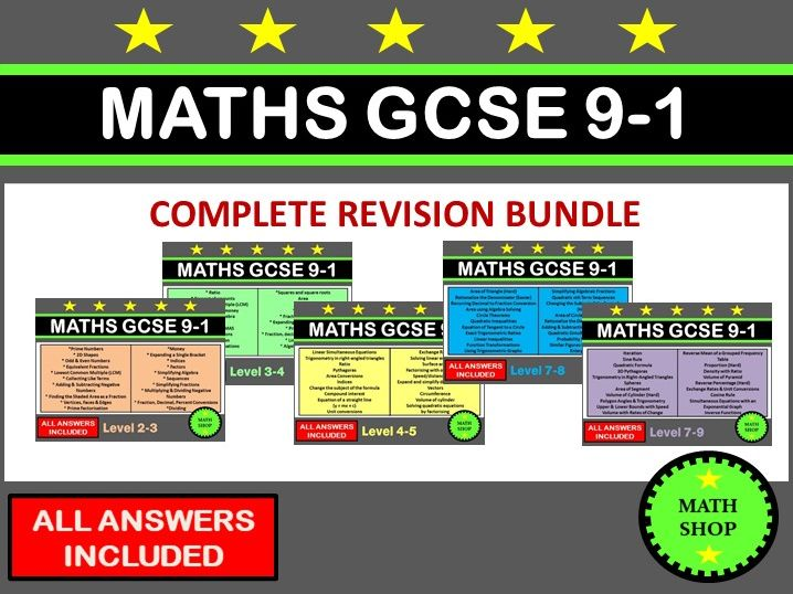 GCSE Maths Revision Bundle