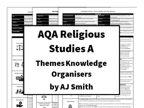 AQA Religious Studies A - Themes Knowledge Organisers