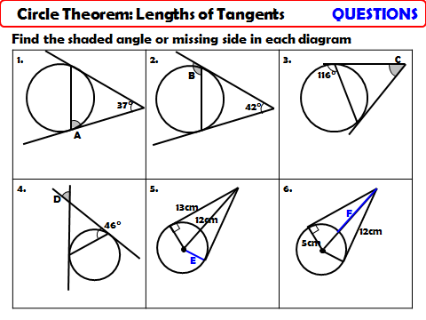 Circle Theorem - Lengths of Tangents