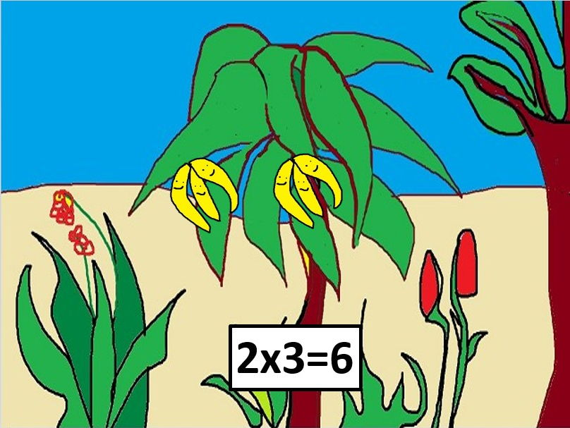 A song. Maths.  Three times table, Video .PPT. MP3s. Display and  sheets.
