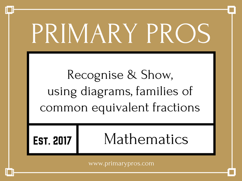 Recognise & Show, using diagrams, families of common equivalent fractions