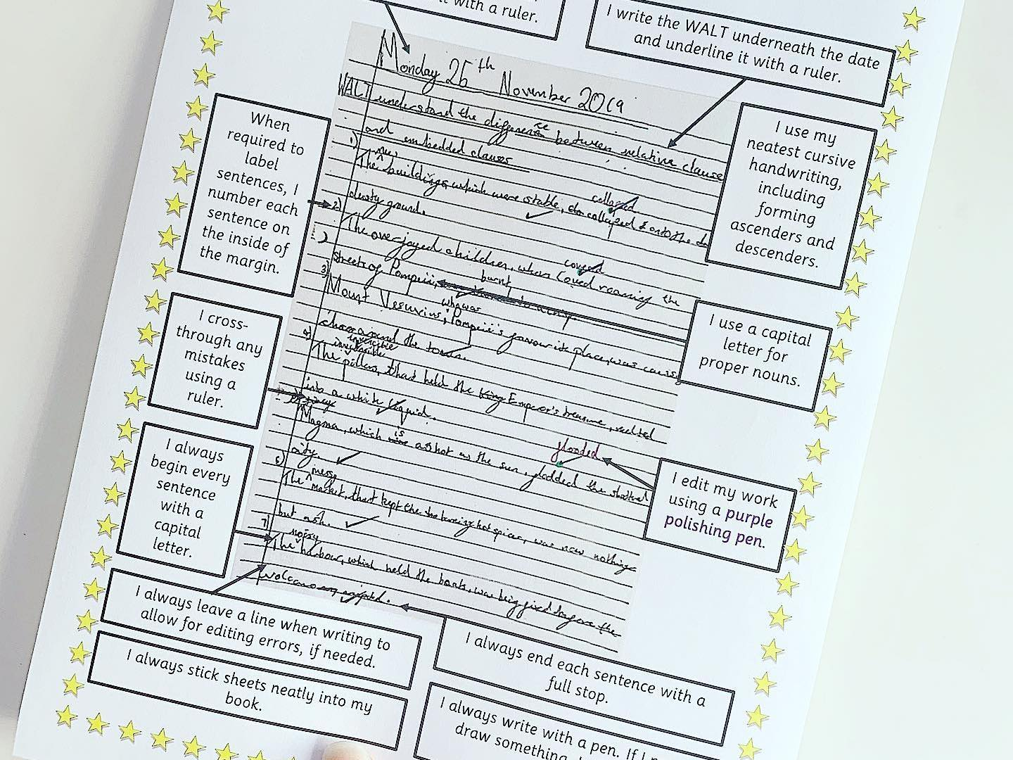 English, Science and Topic Books Expectations Poster
