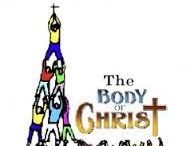 (5.10) The Church as the Body of Christ: the importance of charity for Catholics - 47 slides.