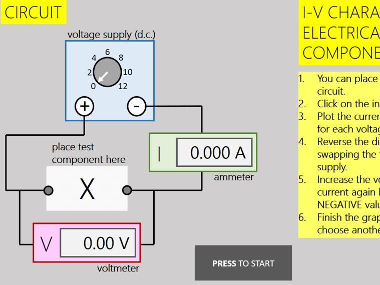 I-V Characteristics Required Practical