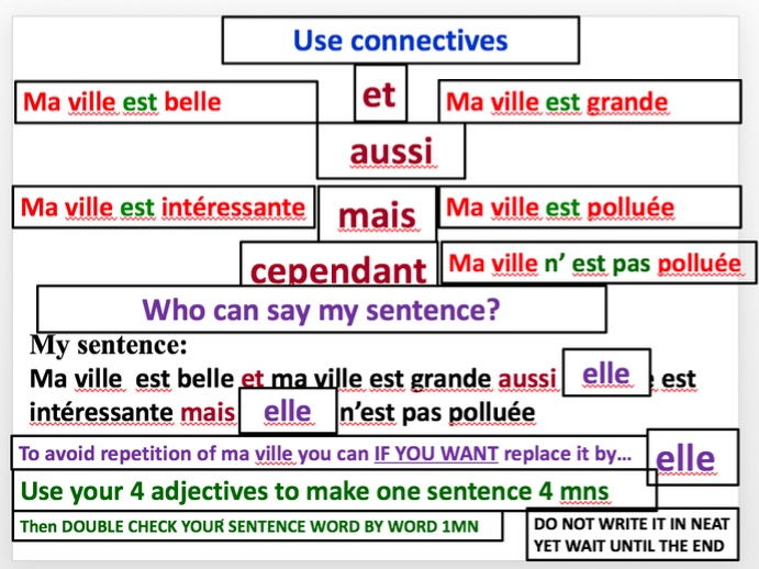 New French GCSE writing preparation
