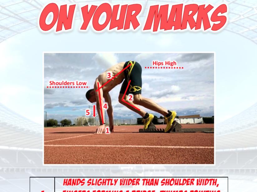 Athletics - 100M Sprint Start resource card