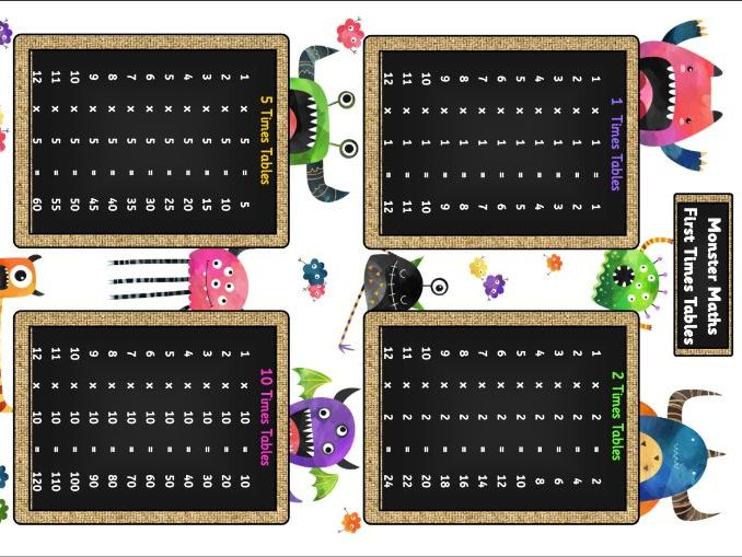 First Times Tables, Reception Times Tables, KS1 Times Tables, Times Tables Poster, Times Tables Mat