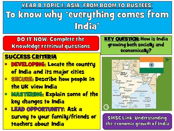 Everything comes from India Lesson