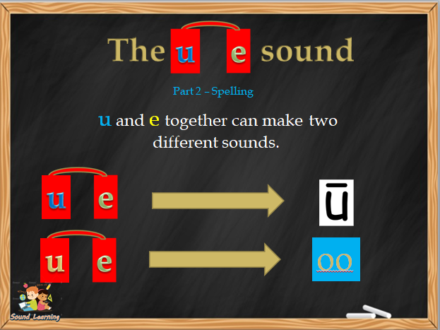 PPTs to teach the UE split digraph